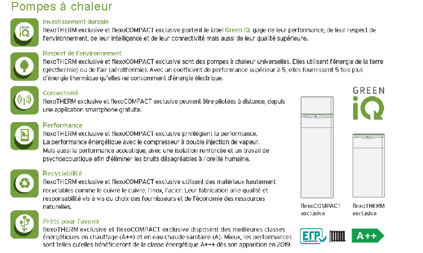 Green IQ la chaleur intelligente